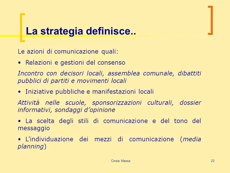 La strategia definisce..