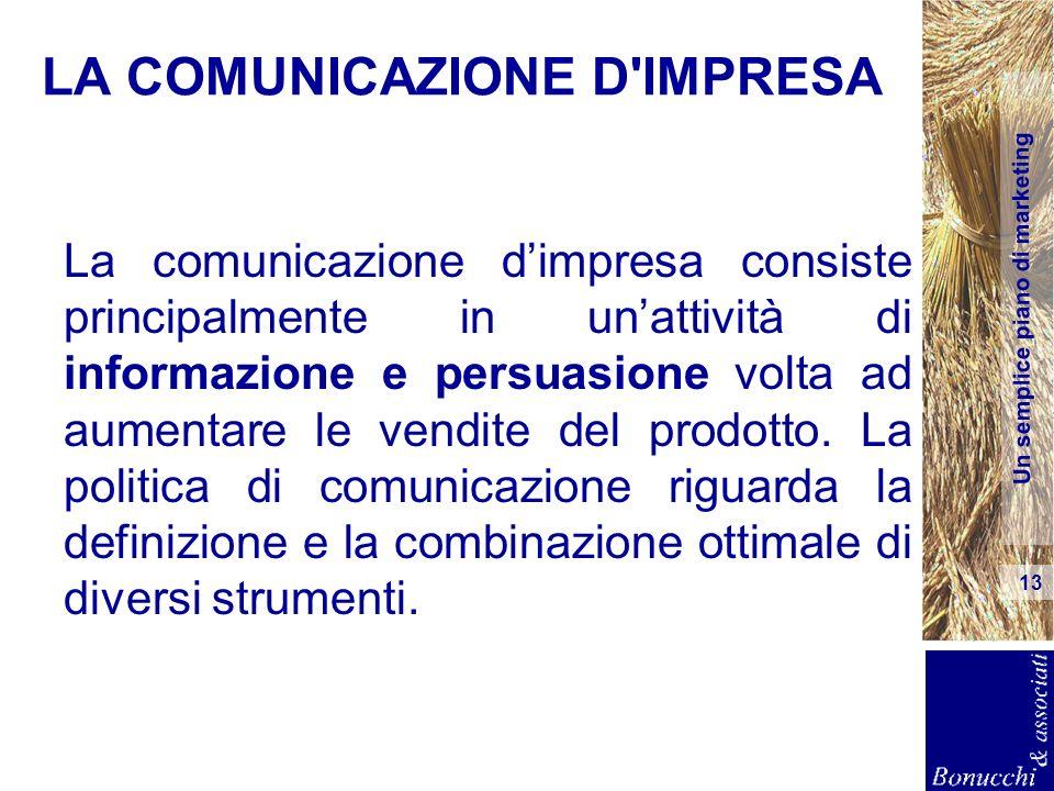 LA COMUNICAZIONE D IMPRESA
