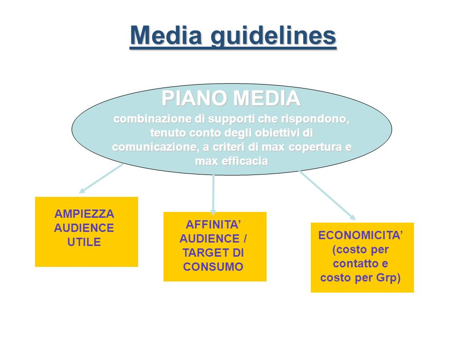Media guidelines PIANO MEDIA