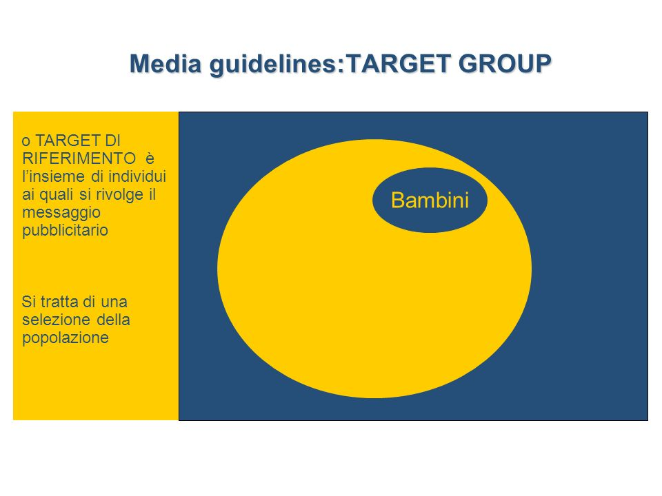 Media guidelines:TARGET GROUP
