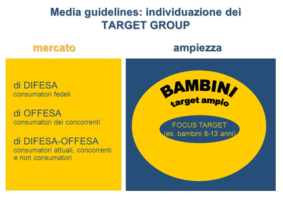 Media guidelines: individuazione dei TARGET GROUP