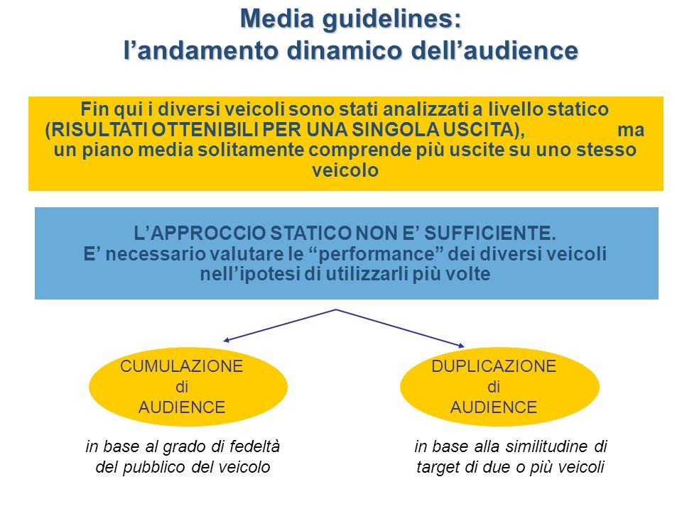 Media guidelines: l'andamento dinamico dell'audience