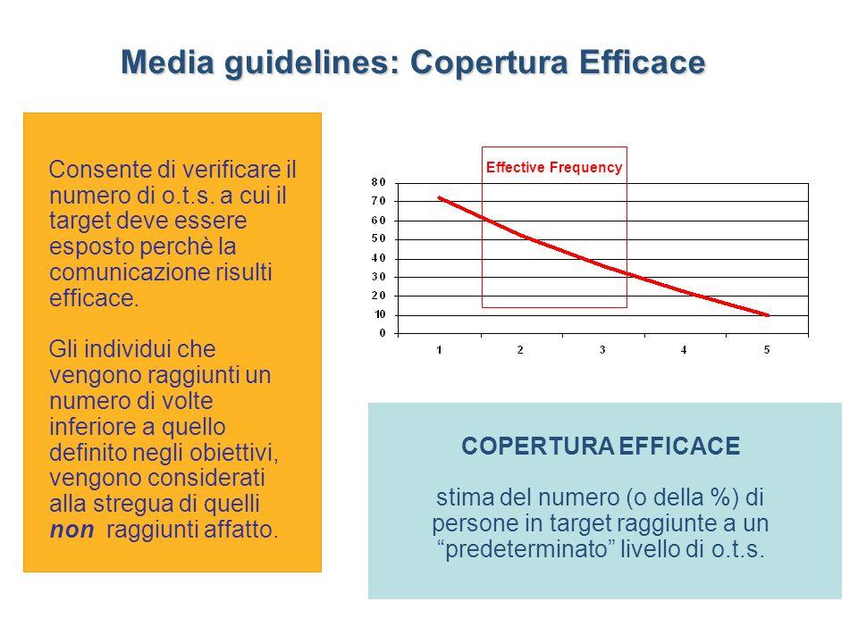 Media guidelines: Copertura Efficace