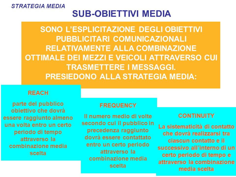 PRESIEDONO ALLA STRATEGIA MEDIA: