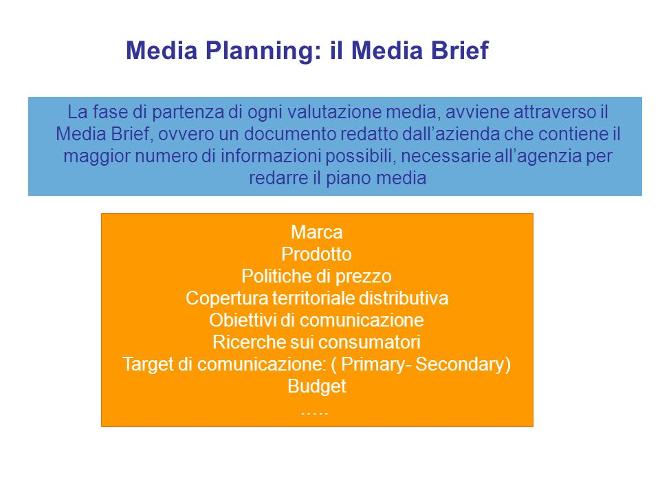 Media Planning: il Media Brief