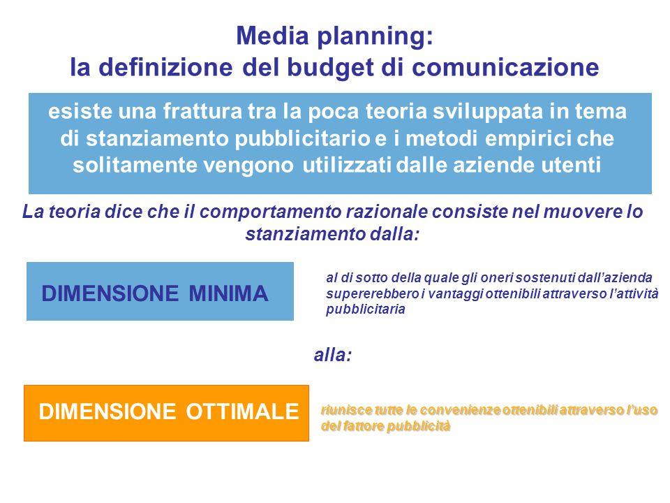 la definizione del budget di comunicazione