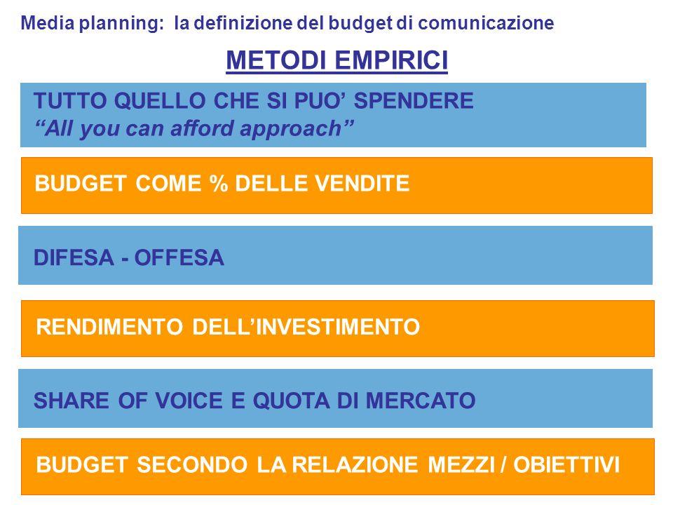 Media planning: la definizione del budget di comunicazione