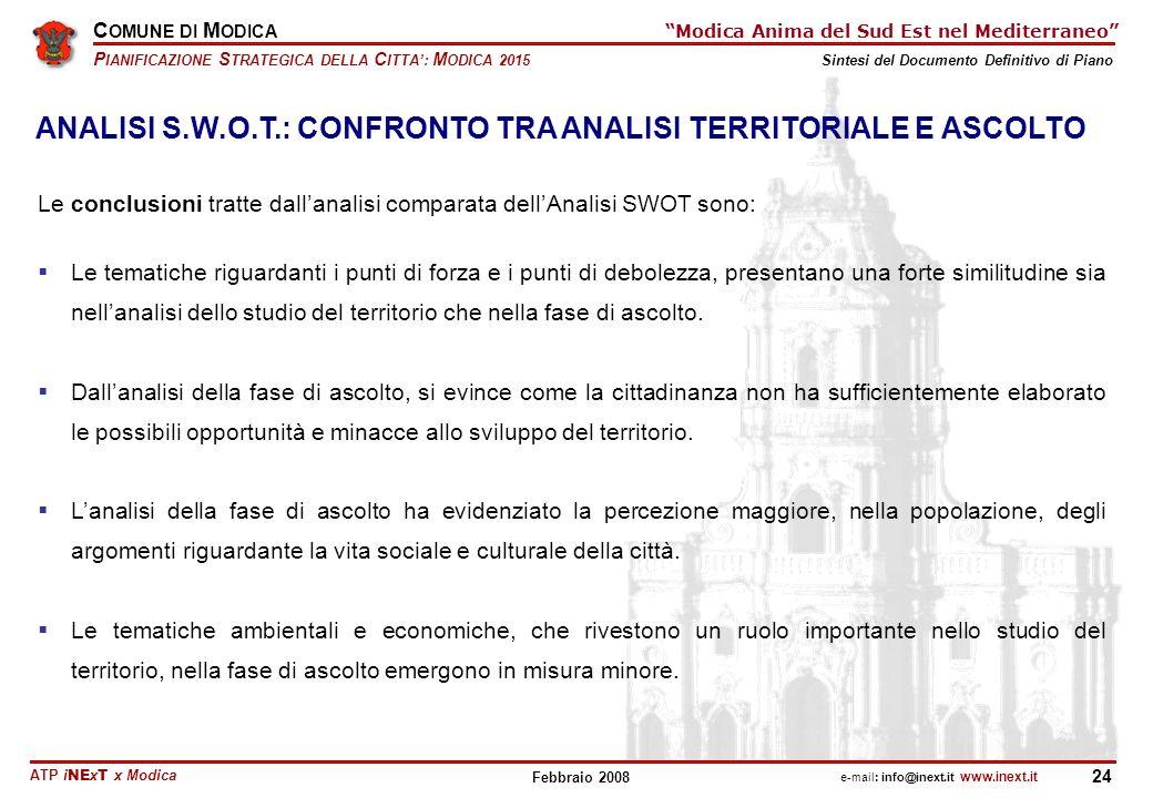 ANALISI S.W.O.T.: CONFRONTO TRA ANALISI TERRITORIALE E ASCOLTO