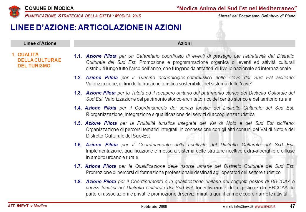 LINEE D'AZIONE: ARTICOLAZIONE IN AZIONI