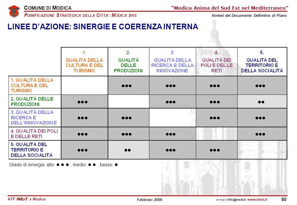 LINEE D'AZIONE: SINERGIE E COERENZA INTERNA