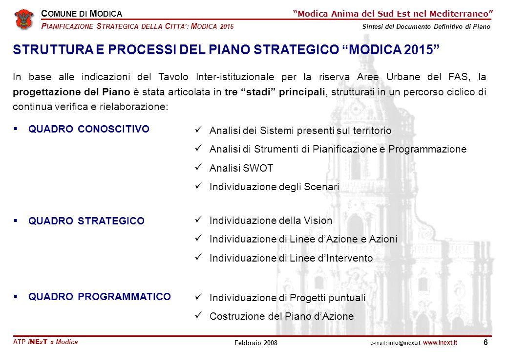 STRUTTURA E PROCESSI DEL PIANO STRATEGICO MODICA 2015
