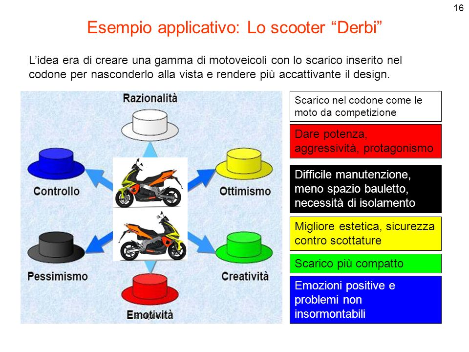 Esempio applicativo: Lo scooter Derbi