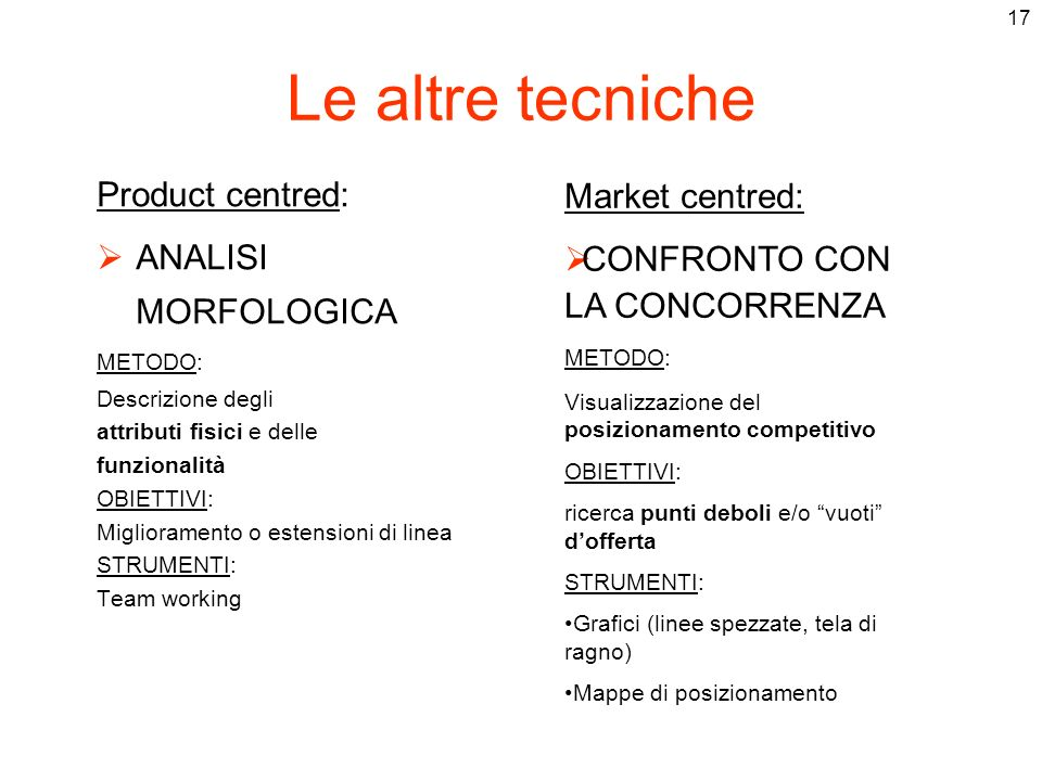 Le altre tecniche Product centred: Market centred: ANALISI MORFOLOGICA