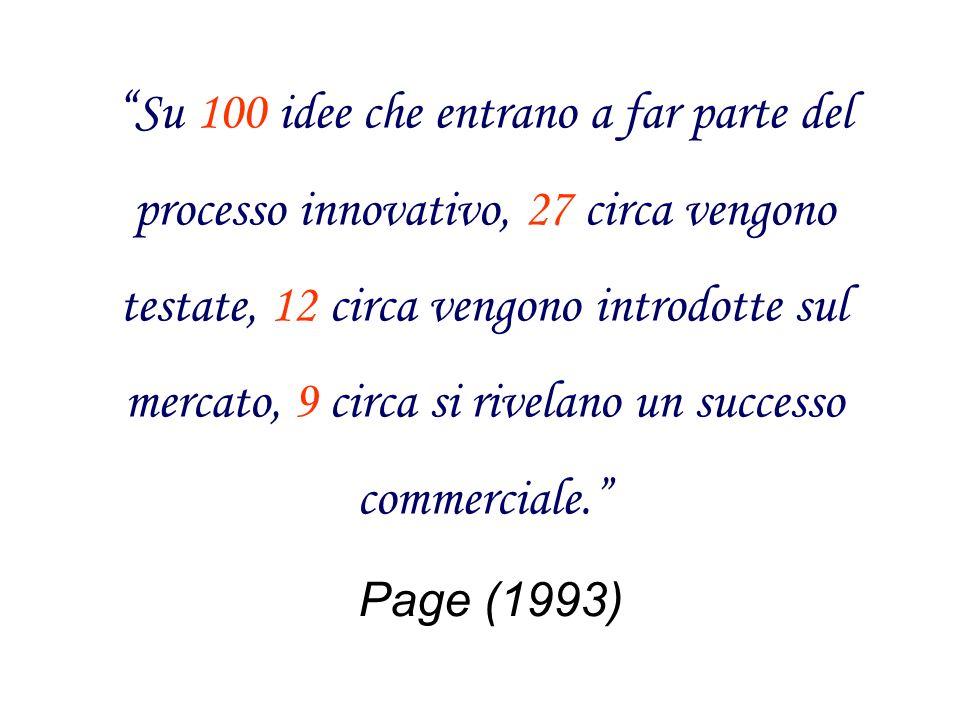 Su 100 idee che entrano a far parte del processo innovativo, 27 circa vengono testate, 12 circa vengono introdotte sul mercato, 9 circa si rivelano un successo commerciale.