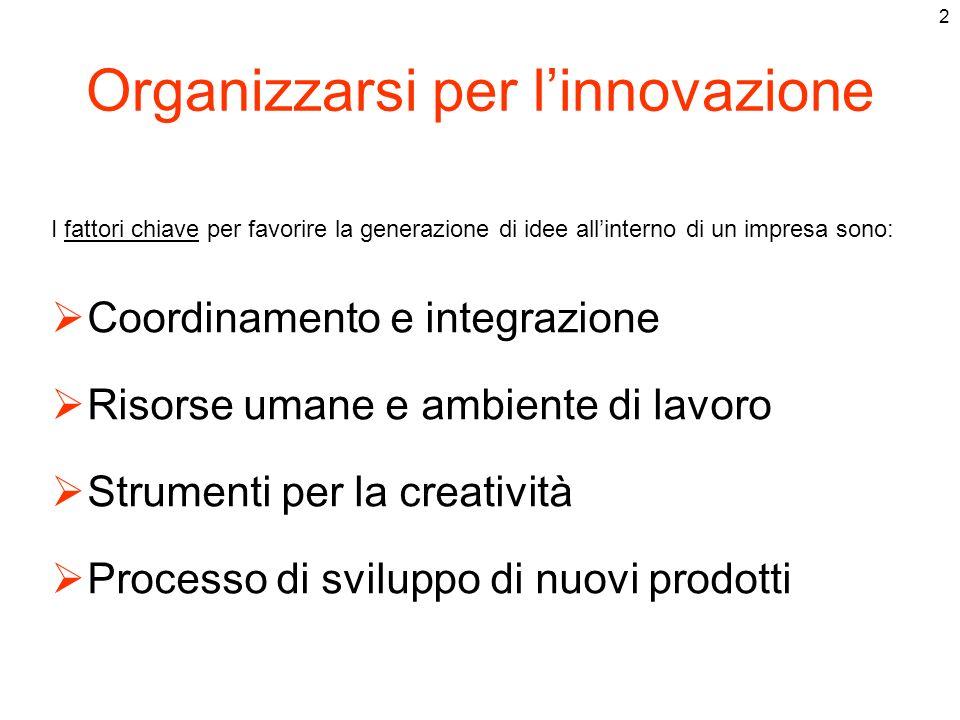 Organizzarsi per l'innovazione