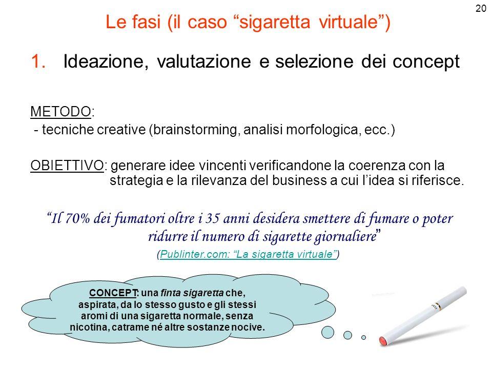 Le fasi (il caso sigaretta virtuale )