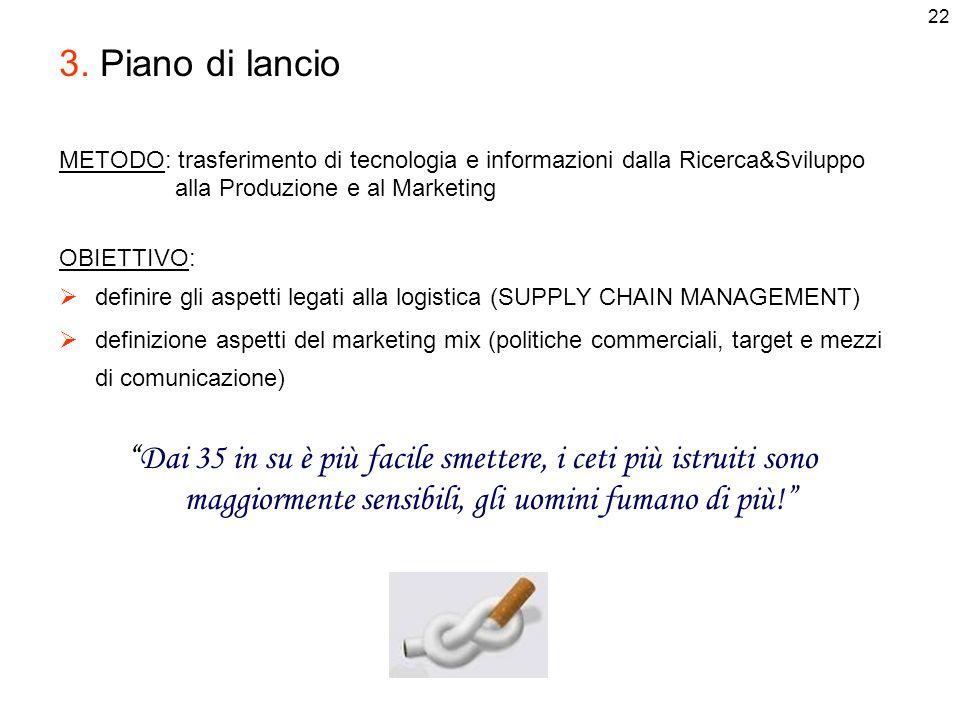 3. Piano di lancio METODO: trasferimento di tecnologia e informazioni dalla Ricerca&Sviluppo alla Produzione e al Marketing.