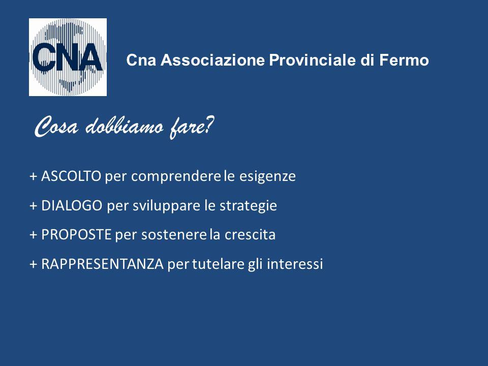 Cosa dobbiamo fare Cna Associazione Provinciale di Fermo