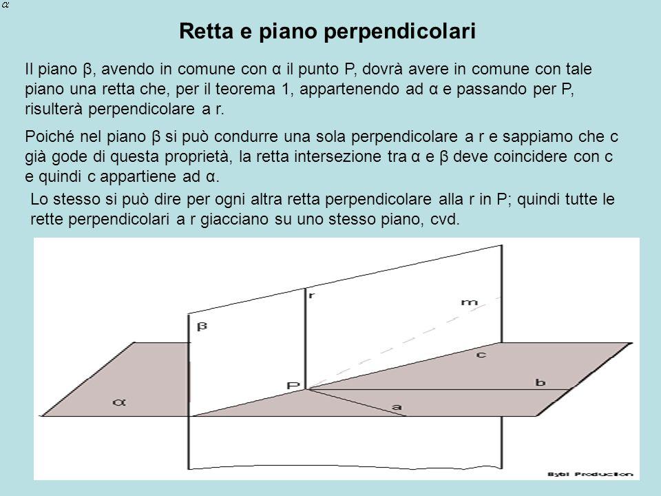 Retta e piano perpendicolari
