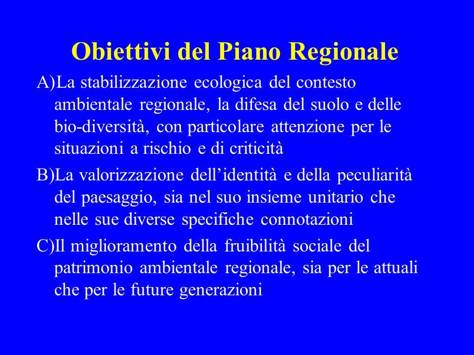 Obiettivi del Piano Regionale