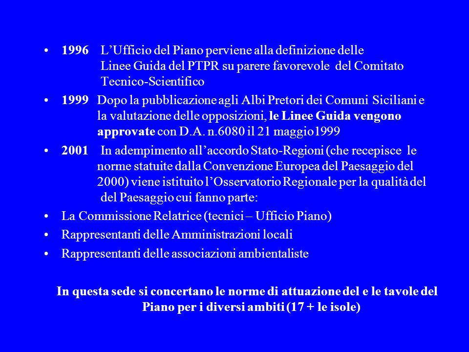 1996 L'Ufficio del Piano perviene alla definizione delle