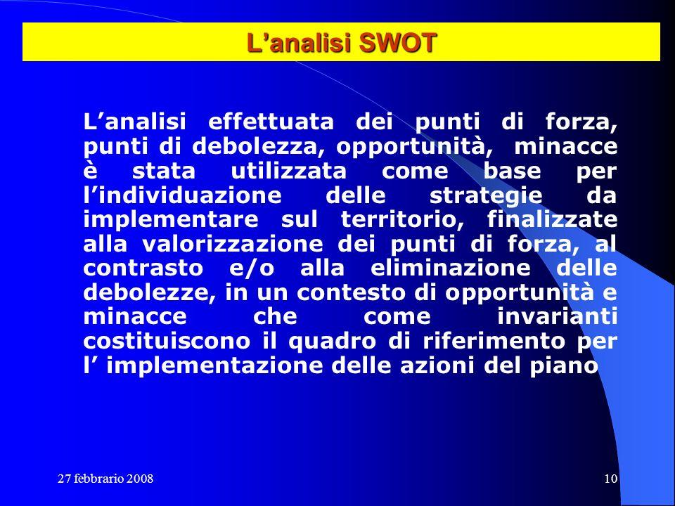 L'analisi SWOT