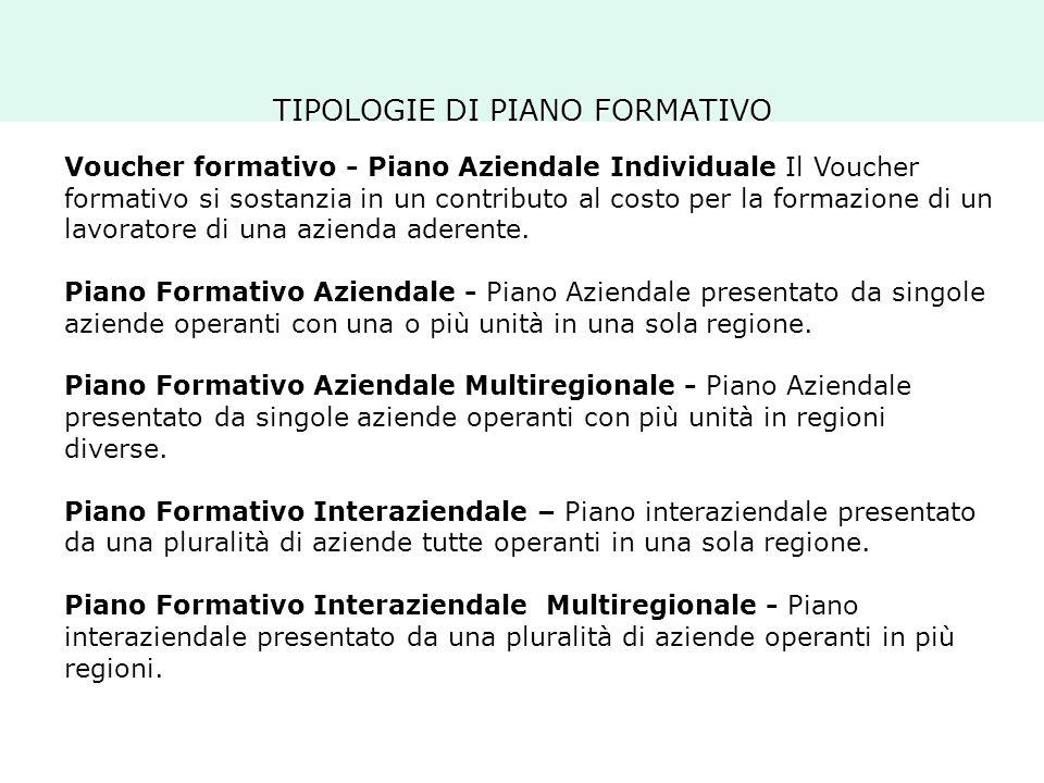 TIPOLOGIE DI PIANO FORMATIVO