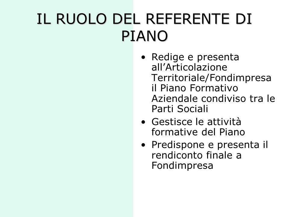 IL RUOLO DEL REFERENTE DI PIANO