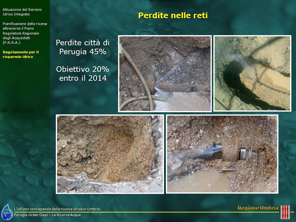 Perdite città di Perugia 45%