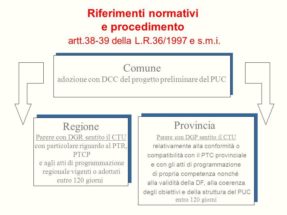 Riferimenti normativi e procedimento artt. 38-39 della L. R