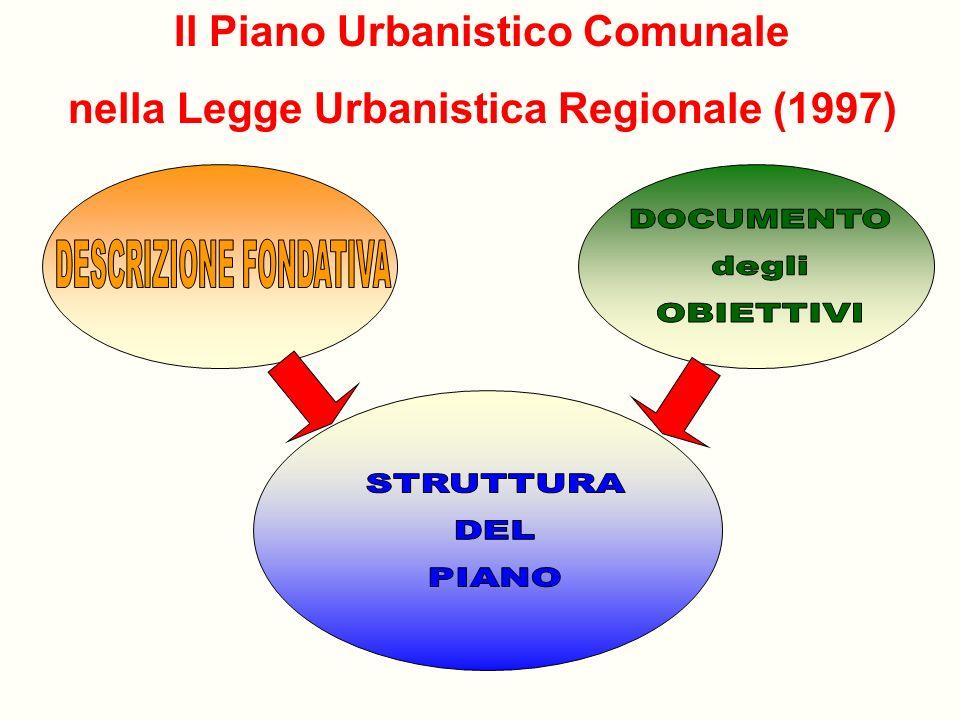 DOCUMENTO degli OBIETTIVI DESCRIZIONE FONDATIVA STRUTTURA DEL PIANO