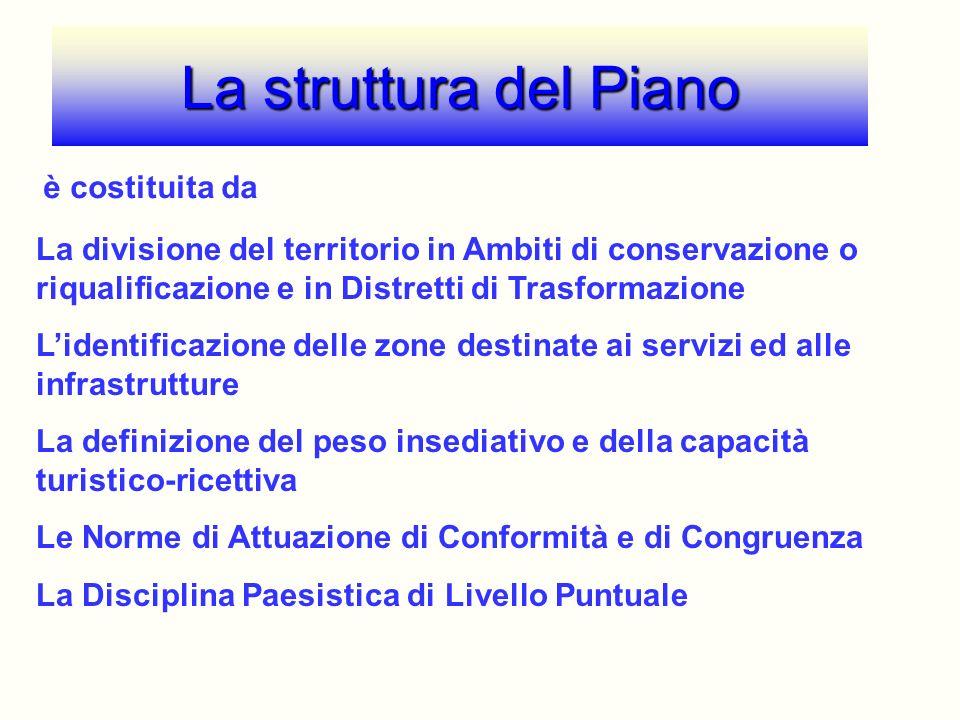La struttura del Piano è costituita da