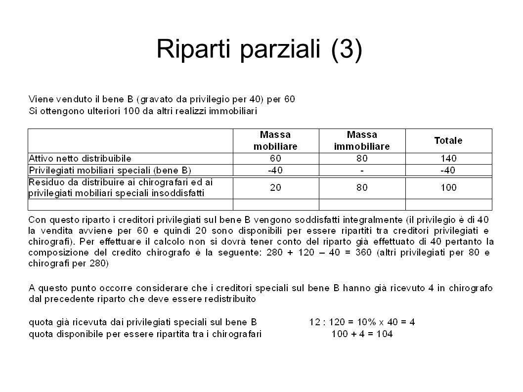 Riparti parziali (3)