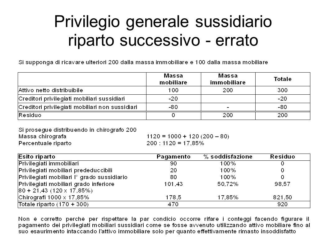 Privilegio generale sussidiario riparto successivo - errato