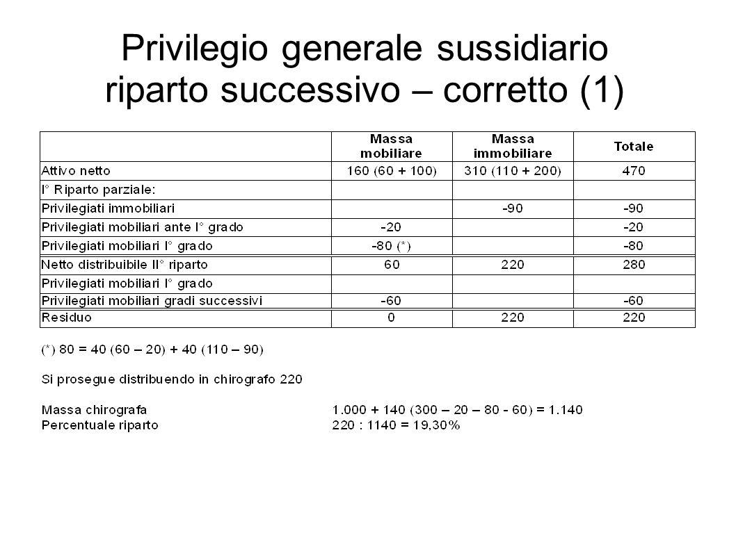 Privilegio generale sussidiario riparto successivo – corretto (1)