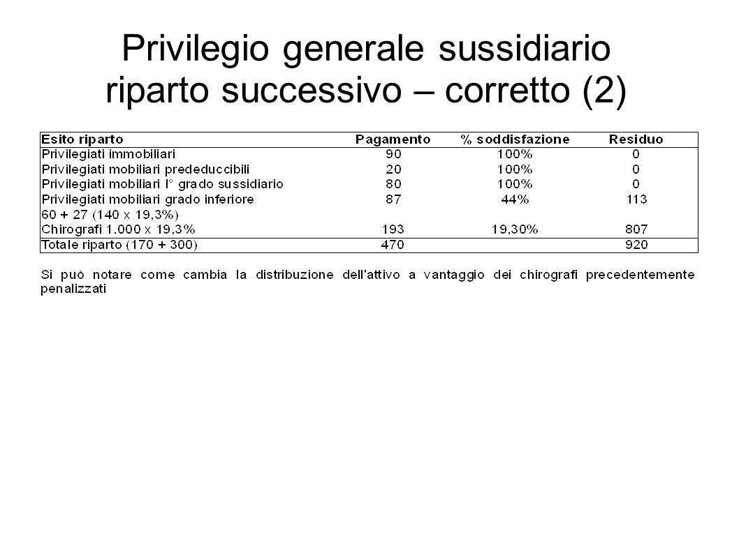 Privilegio generale sussidiario riparto successivo – corretto (2)