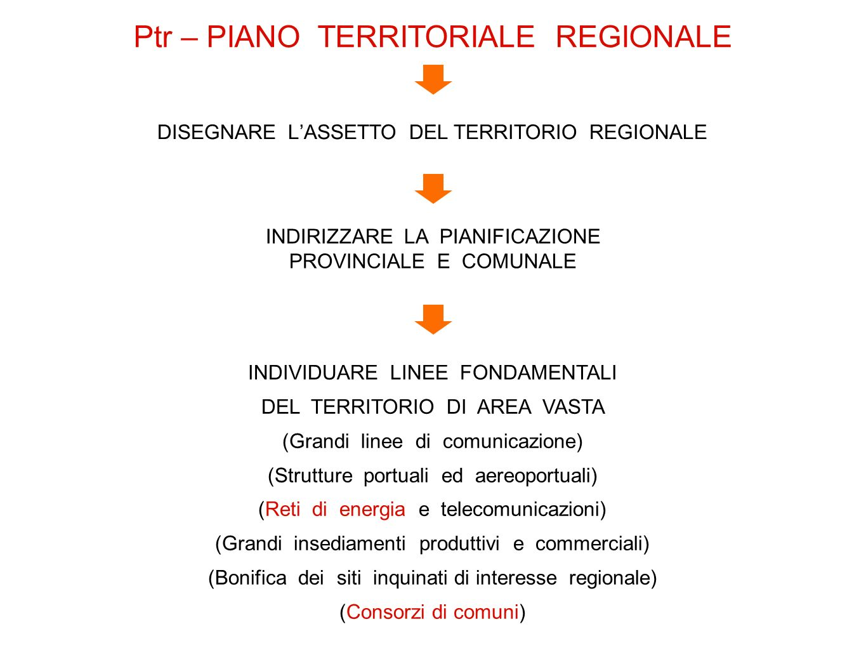 Ptr – PIANO TERRITORIALE REGIONALE