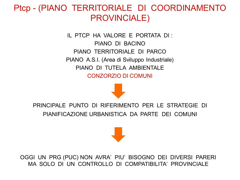 Ptcp - (PIANO TERRITORIALE DI COORDINAMENTO PROVINCIALE)