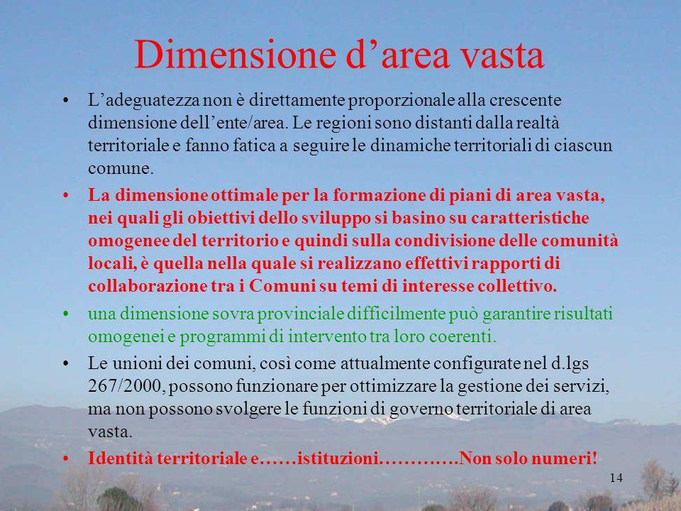 Dimensione d'area vasta