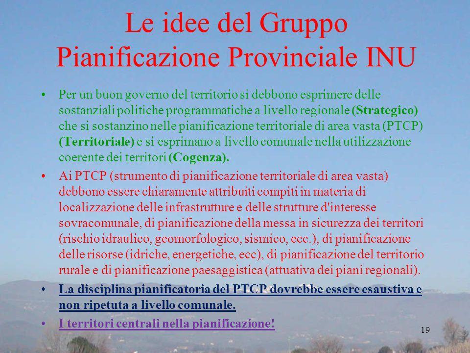 Le idee del Gruppo Pianificazione Provinciale INU