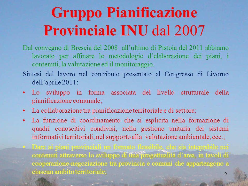 Gruppo Pianificazione Provinciale INU dal 2007