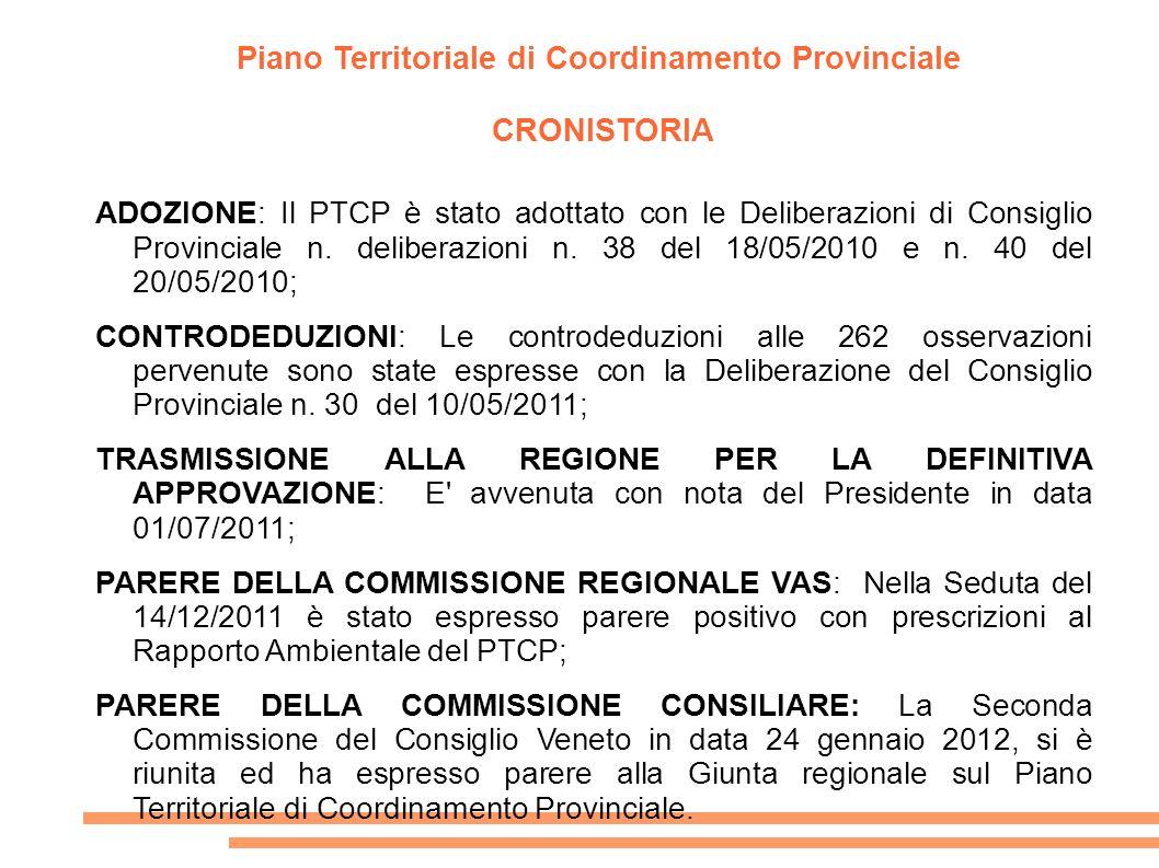 Piano Territoriale di Coordinamento Provinciale CRONISTORIA