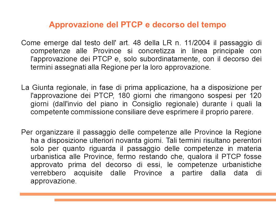 Approvazione del PTCP e decorso del tempo
