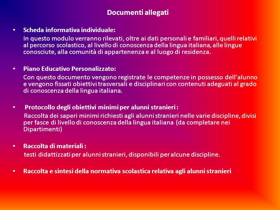 Documenti allegati Scheda informativa individuale: