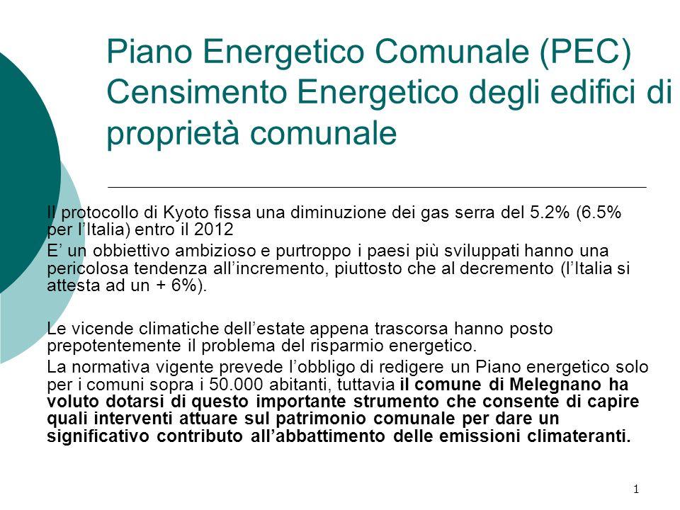 Piano Energetico Comunale (PEC) Censimento Energetico degli edifici di proprietà comunale