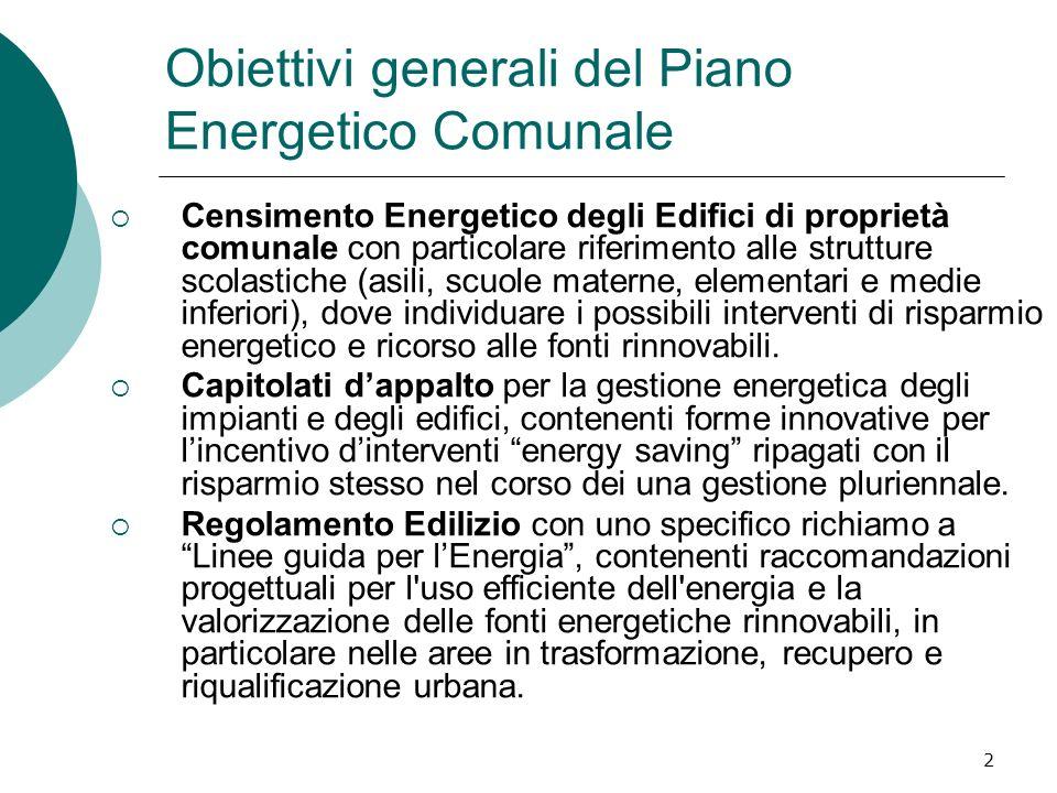Obiettivi generali del Piano Energetico Comunale