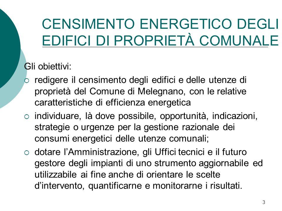 CENSIMENTO ENERGETICO DEGLI EDIFICI DI PROPRIETÀ COMUNALE
