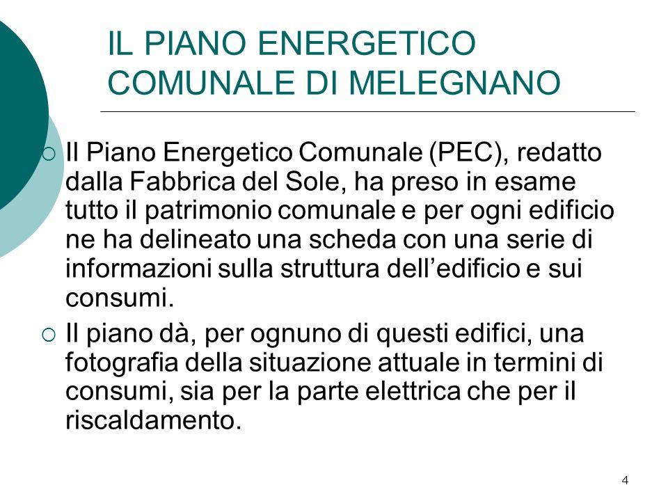 IL PIANO ENERGETICO COMUNALE DI MELEGNANO