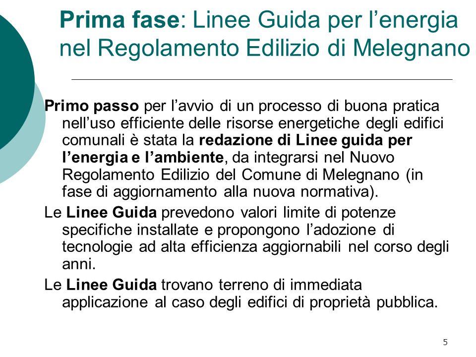 Prima fase: Linee Guida per l'energia nel Regolamento Edilizio di Melegnano