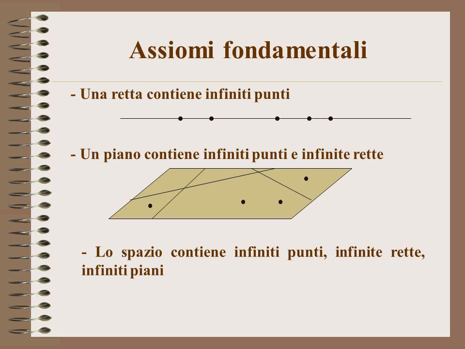 Assiomi fondamentali - Una retta contiene infiniti punti
